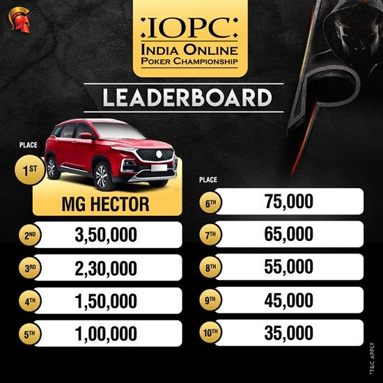IOPC 2