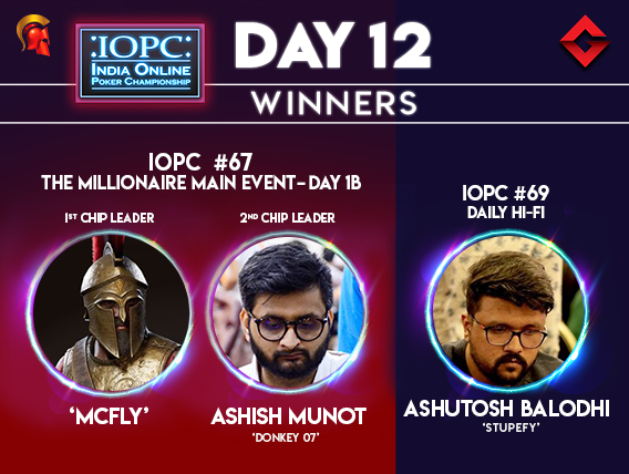 IOPC Day 12: Munot 2nd in chip lead in Millionaire Day 1B