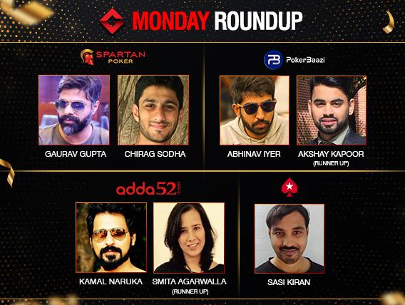 Monday Roundup: Abhinav Iyer bags consecutive titles!