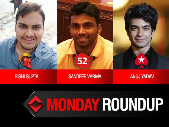 Monday Roundup: Gupta, Varma, Yadav claim big!