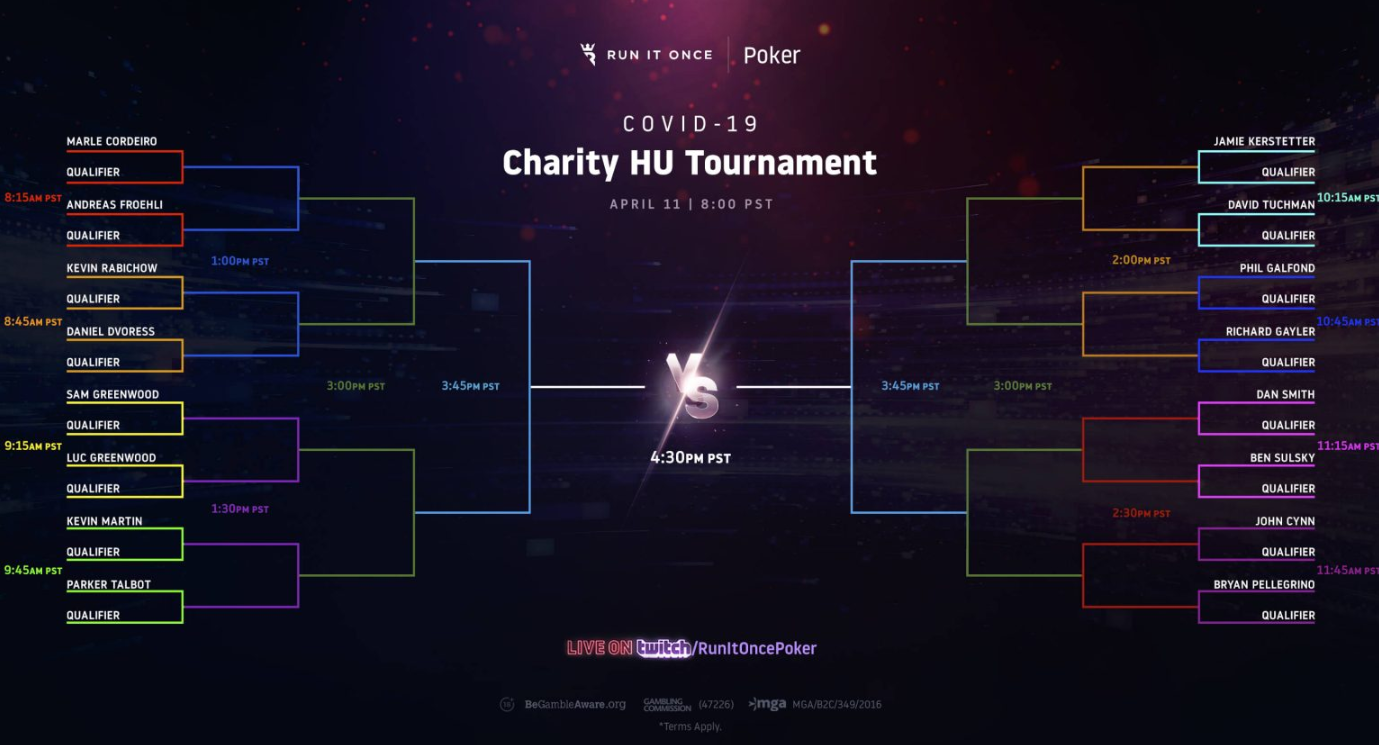 Run It Once to host COVID-19 charity HU tournament