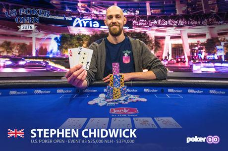 Stephen Chidwick USPO Winner