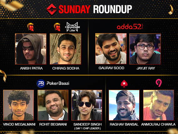 Sunday Roundup: Jayjit Ray wins Mega Suits Finale on Adda52!