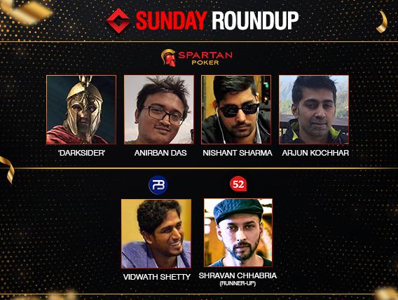 Sunday Roundup: Sharma, Kochhar, Das, Shetty among big winners!