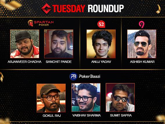 Tuesday Roundup: Vaibhav Sharma wins Endeavour on PokerBaazi