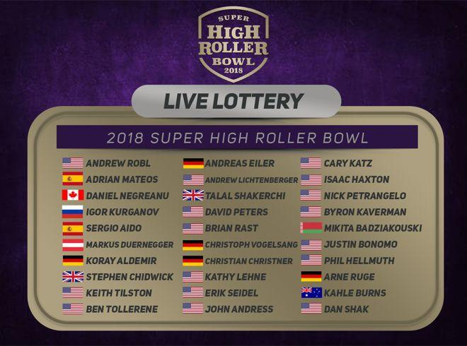 30 Players Selected for the 2018 Super High Roller Bowl