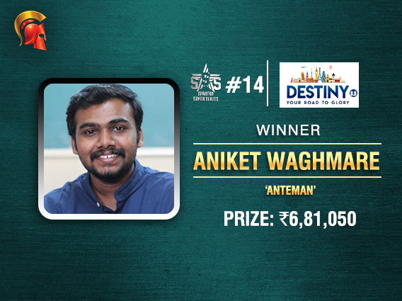 Aniket Waghmare