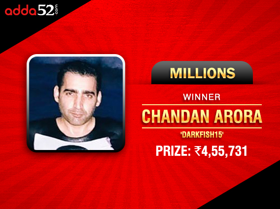 Another chop, another victory for Chandan Arora