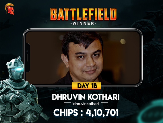Dhruvin Kothari takes major lead on Battlefield Day 1B