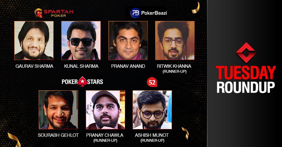 Tuesday Roundup: Gaurav Sharma, Kunal Sharma, Anand, Gehlot win big!