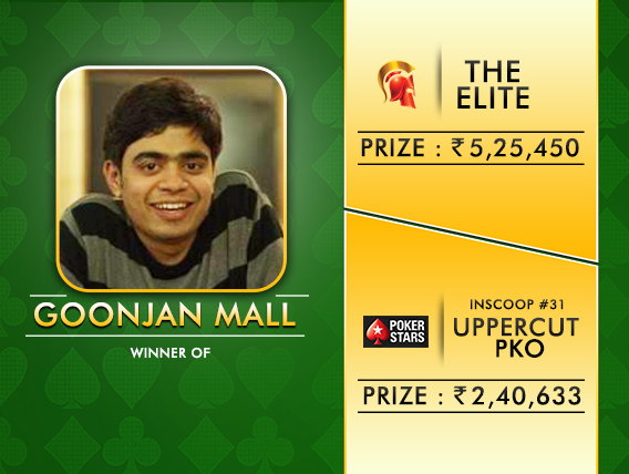 Goonjan Mall narrowly misses 3 poker titles in one night!