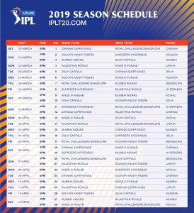 IPL 2019: The league games schedule 1