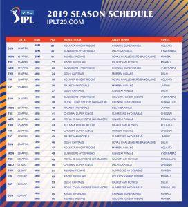 IPL 2019: The league games schedule 2