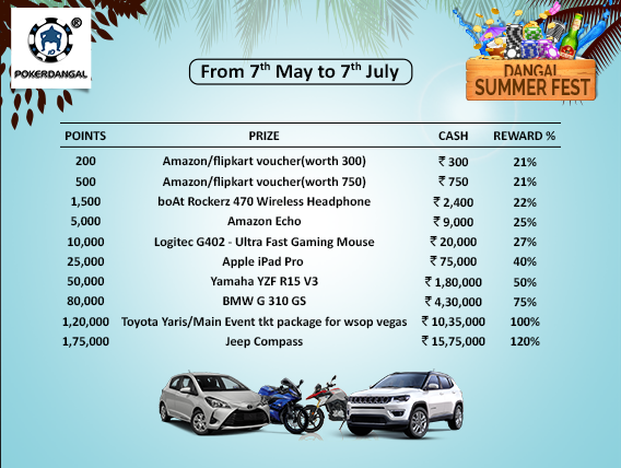 Jeep Compass up for grabs in 'Dangal Summer Fest'