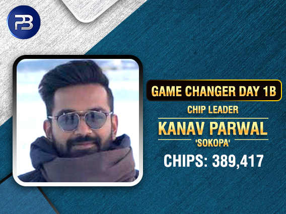 Kanav Parwal leads 111 in Game Changer Day 1B