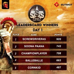 Nishaanth Shanmughasundaram among winners on SSS Day 1_2