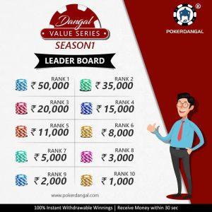PokerDangal launches Dangal Value Series_2