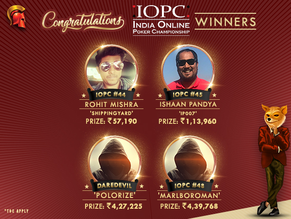 Rohit Mishra wins among 4 others on IOPC Day 9
