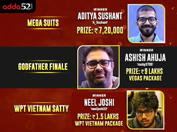 Sushant, Ahuja, Joshi claim huge prizes on Adda52