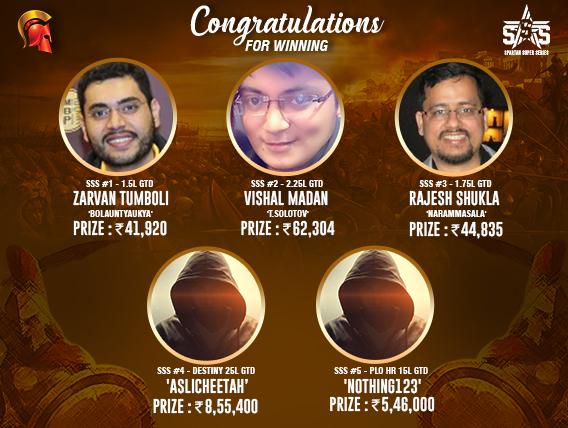 Zarvan Tumboli, Rajesh Shukla among SSS Day 1 winners