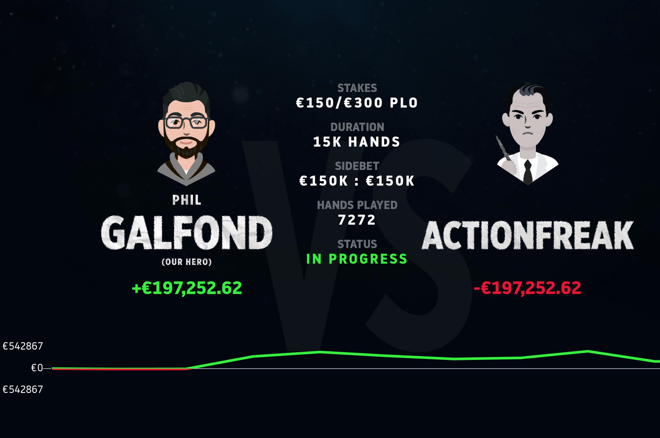 Galfond Challenge: Galfond books small win against 'ActionFreak'
