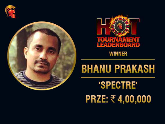 Bhanu Prakash tops October's Hot Tournament Leaderboard