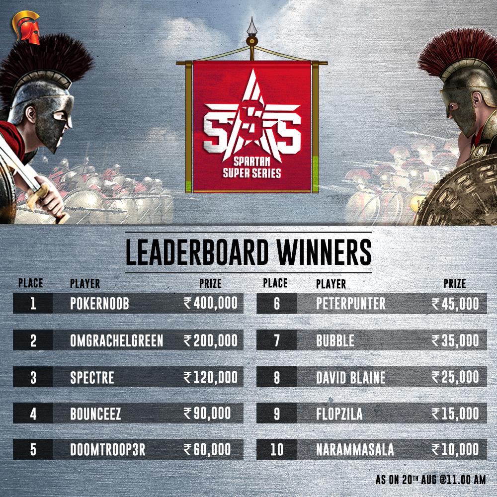 Bhanu Prakash wins final SSS tournament on Spartan1