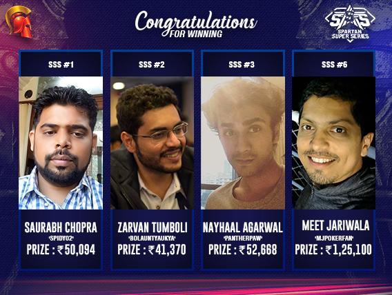 Tumboli, Chopra, Agarwal, Jariwala among SSS Day 1 winners