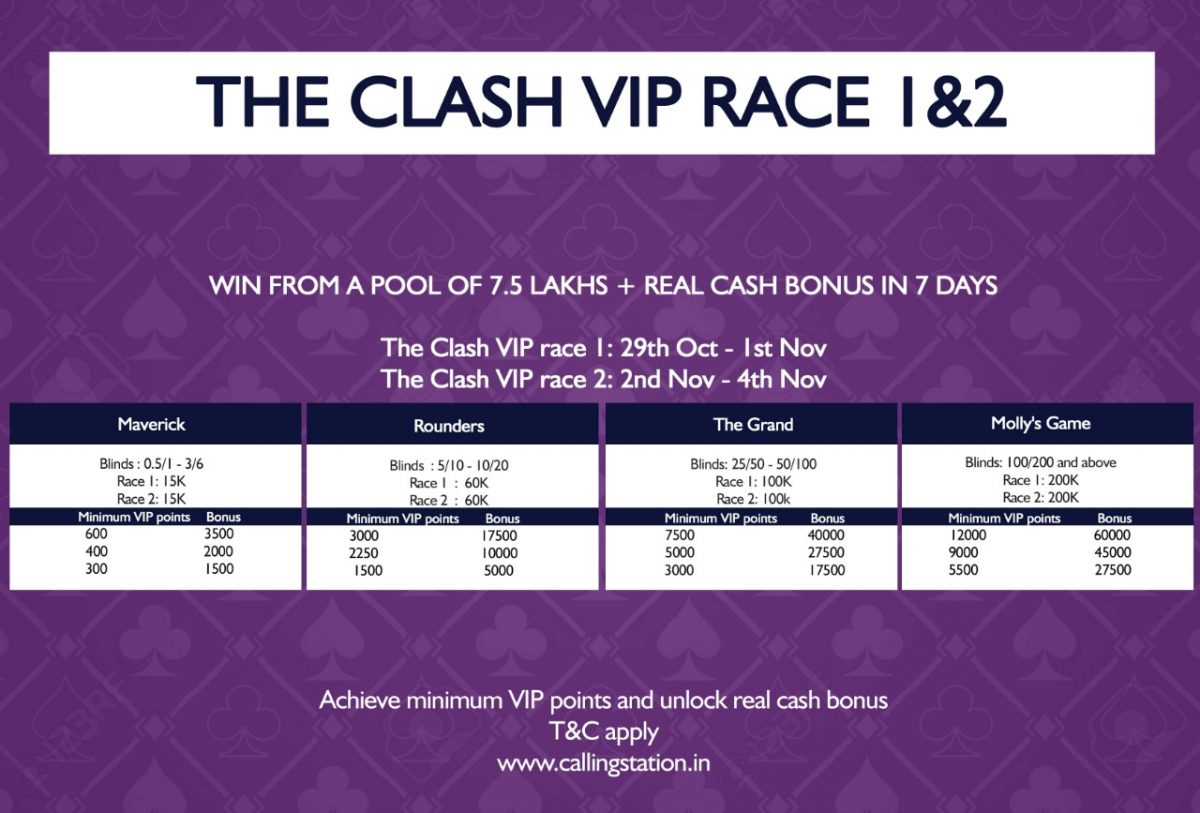 Win from a pool of 7.5L in Calling Station's Clash VIP Race