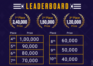 INR 5 Crore GTD Grand Poker Series 4th August to 9th August