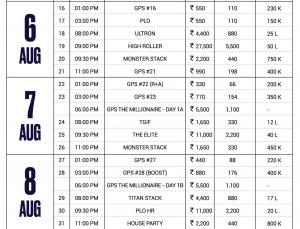 Spartan Poker's Grand Poker Series assures INR 5 Crore GTD