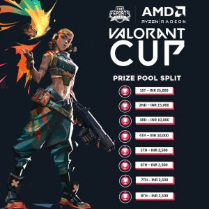 First AMD Valorant Cup