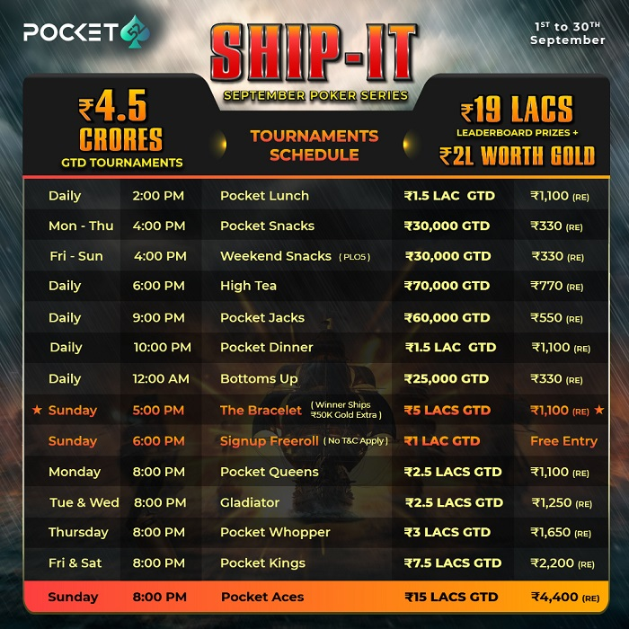 Pocket52 SHIP IT schedule
