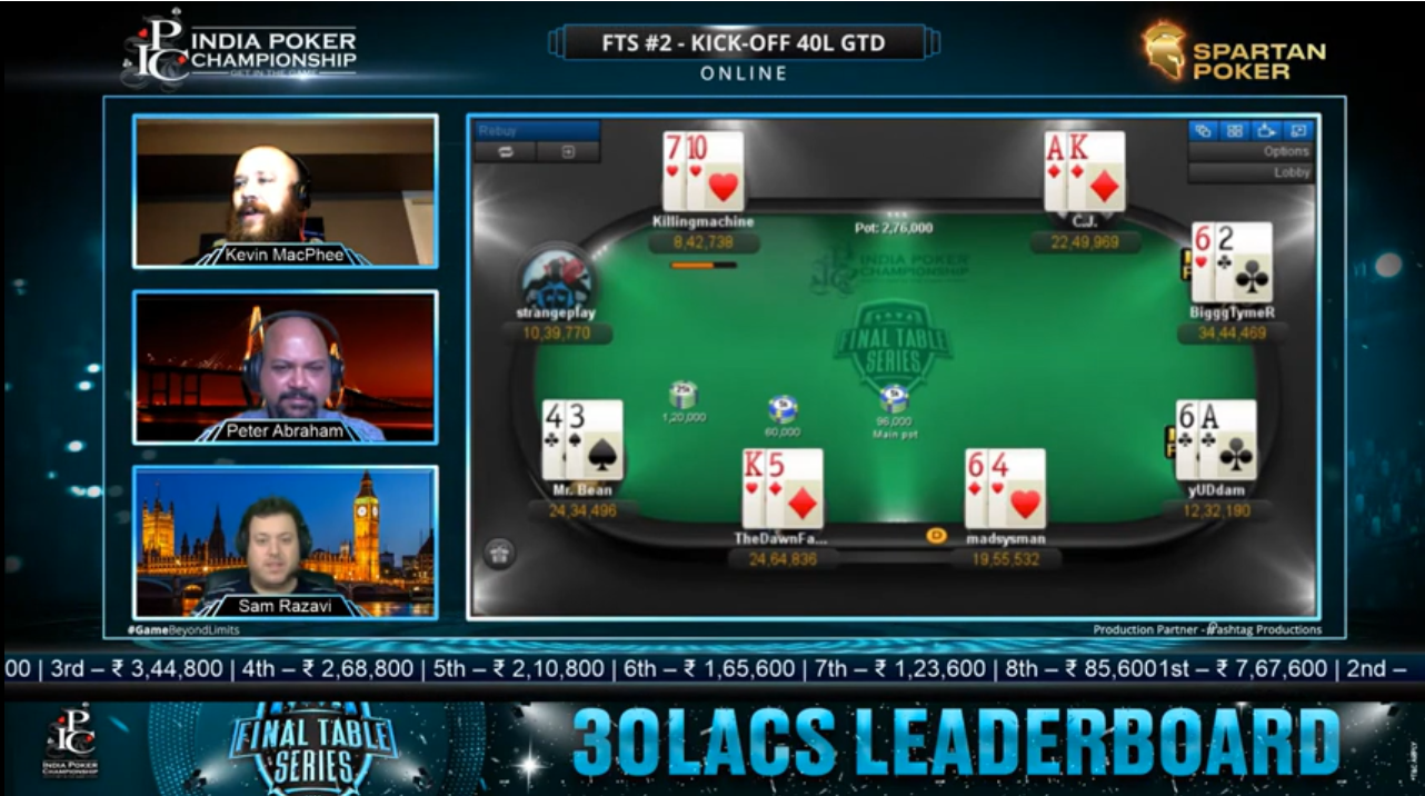 FTS #2 Kickoff 40 Lac GTD – Final Table Livestream