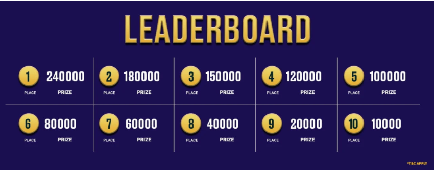 Spartan Poker The Millionaire