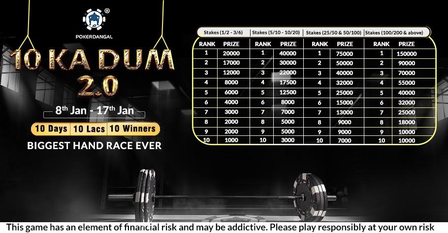 PokerDangal's '10 KA DUM' leaderboard series assures a massive 10 Lakhs in prize