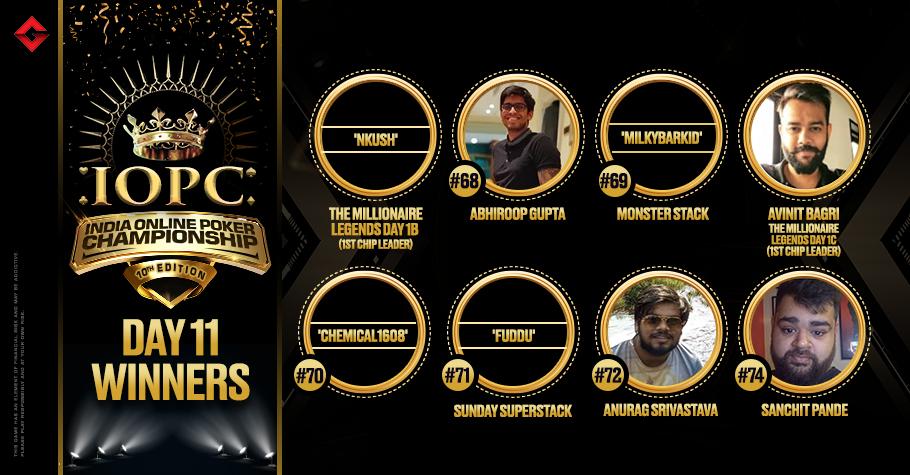 IOPC Day 11: Anurag Srivastava, Abhiroop Gupta, Sanchit Pande & Others Emerge Victorious
