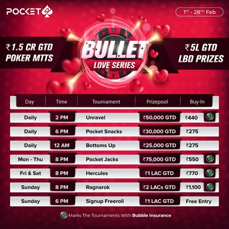 Pocket52 Offers More Than 1.5 Crore In Prize Pool This Valentine's Week