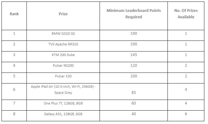 PokerSaint's The Vulture Hunt Platinum