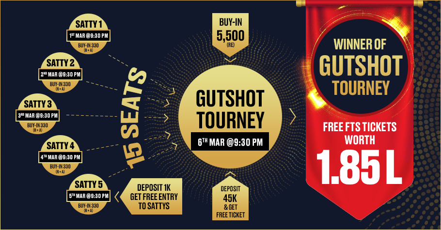 WIN Tickets Worth INR 1.85 Lakh And Be The First Gutshot Chosen One