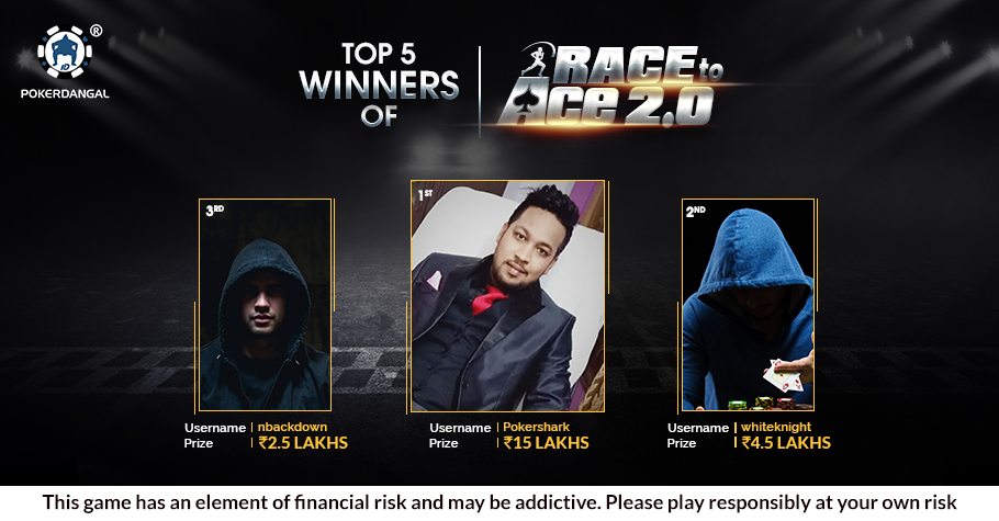 'Pokershark' Tops The 'Race To Ace 2.0' Leaderboard On PokerDangal
