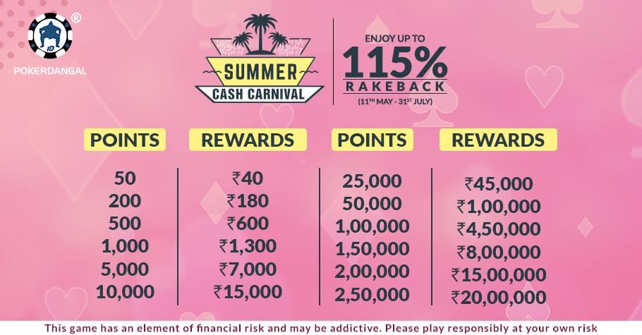 PokerDangal's Summer Cash Carnival