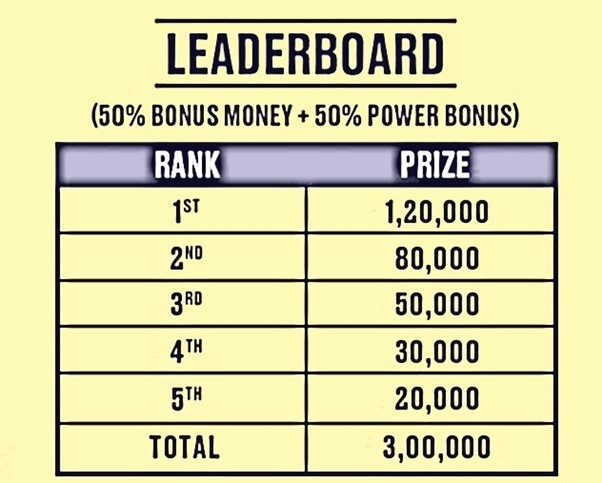 Spartan's Ultimate Value Series Kicks Off With + INR 1 Crore In Guarantee