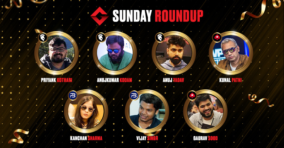 Sunday Round Up: Anuj Yadav Clinches Second Millionaire Title For A Whopping 16.8 Lakh