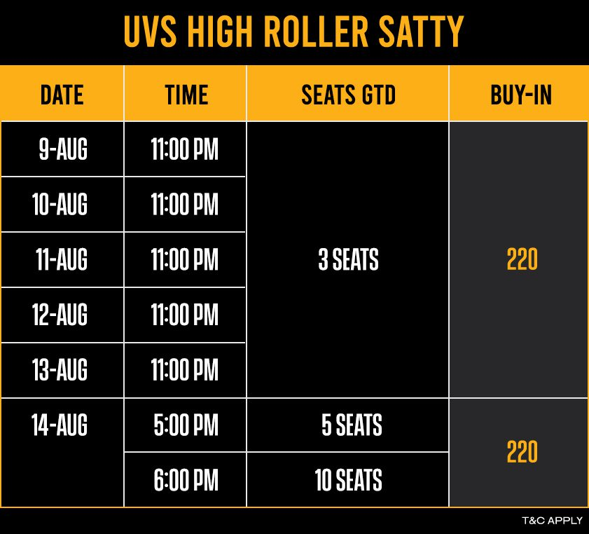 Play The Satellite Tournaments To UVS Highroller Only On BLITZPOKER