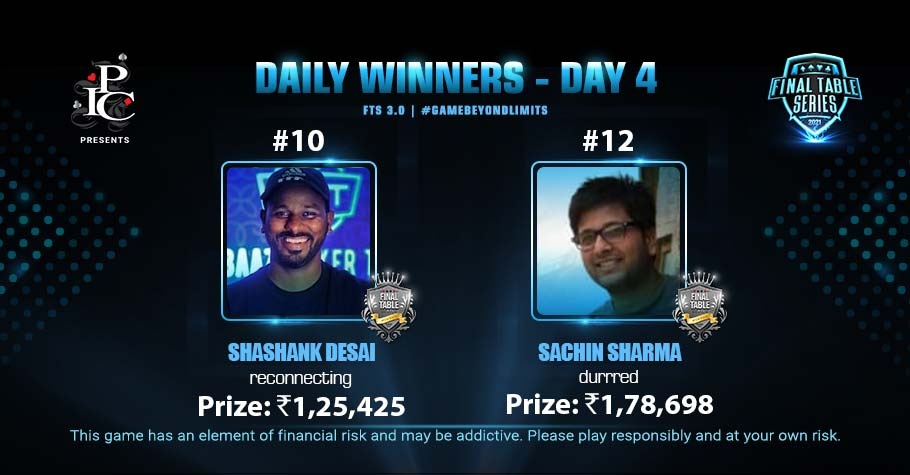 FTS 3.0 Day 4: Shashank Desai Nails A Title Second Time In A Row