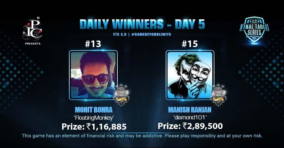 FTS Day 5: Mohit Bohra & Manish Ranjan Shipped Tourneys & Made Big Bucks Yesterday