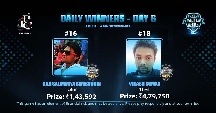 FTS 3.0 Day 6: Kaji Samsudeen & Vikash Kumar Nail Top Titles