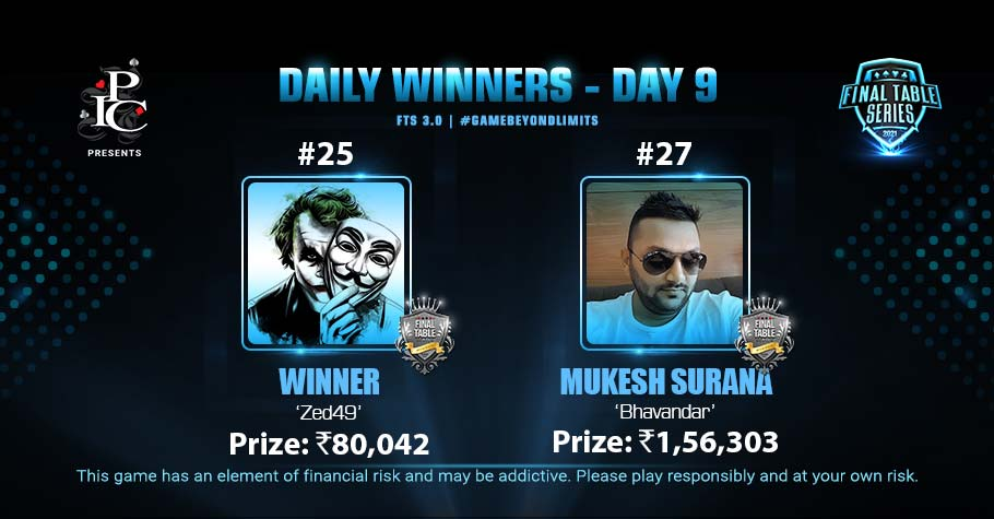 FTS 3.0 Day 9: Mukesh Surana Laughed His Way To The Bank With 1,56,303 After Nailing FTS #27
