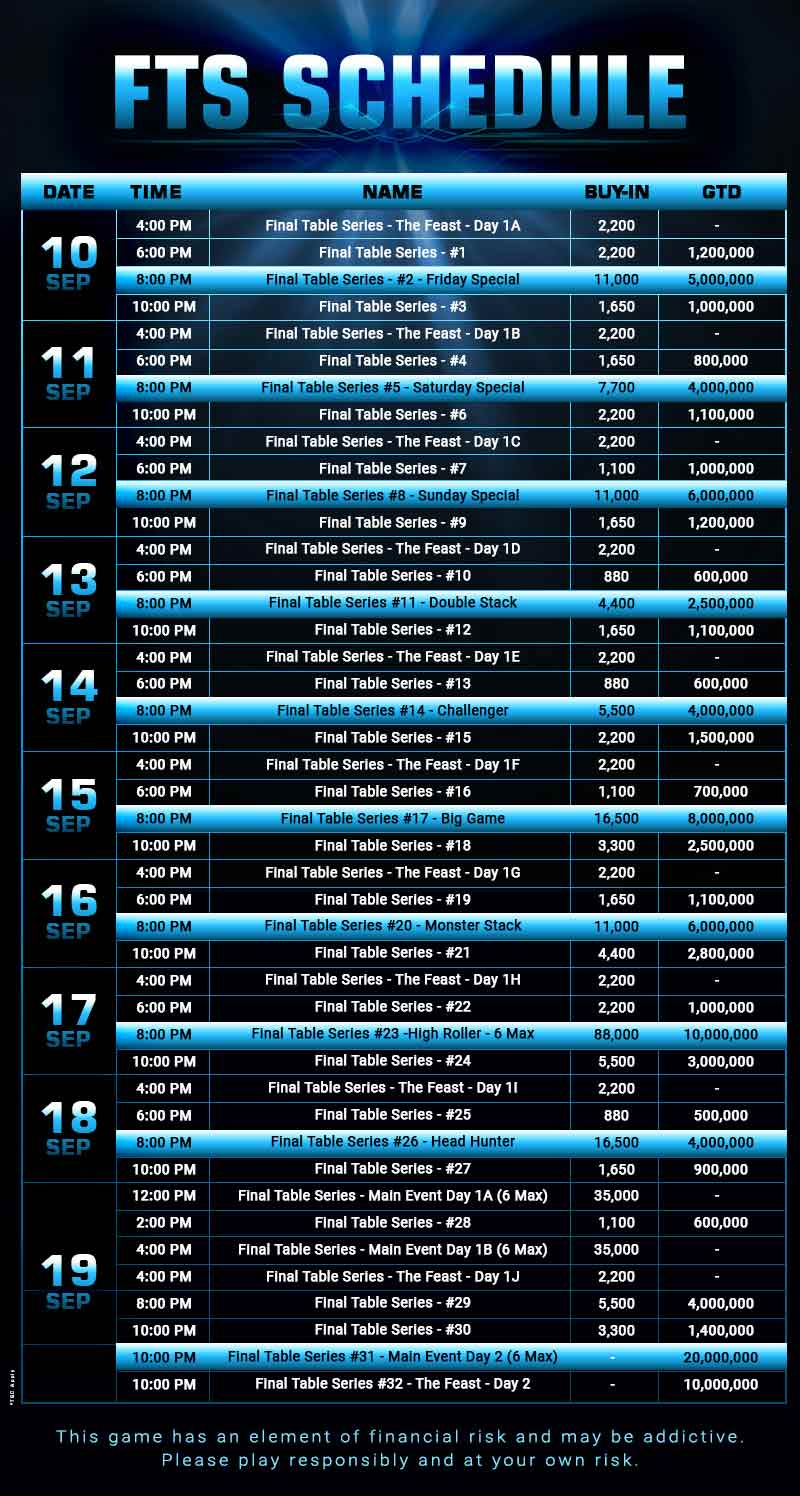 Catch The Final Table Series 3.0 On BLITZPOKER